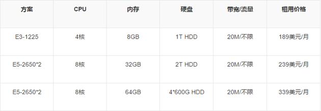 三款韩国服务器方案